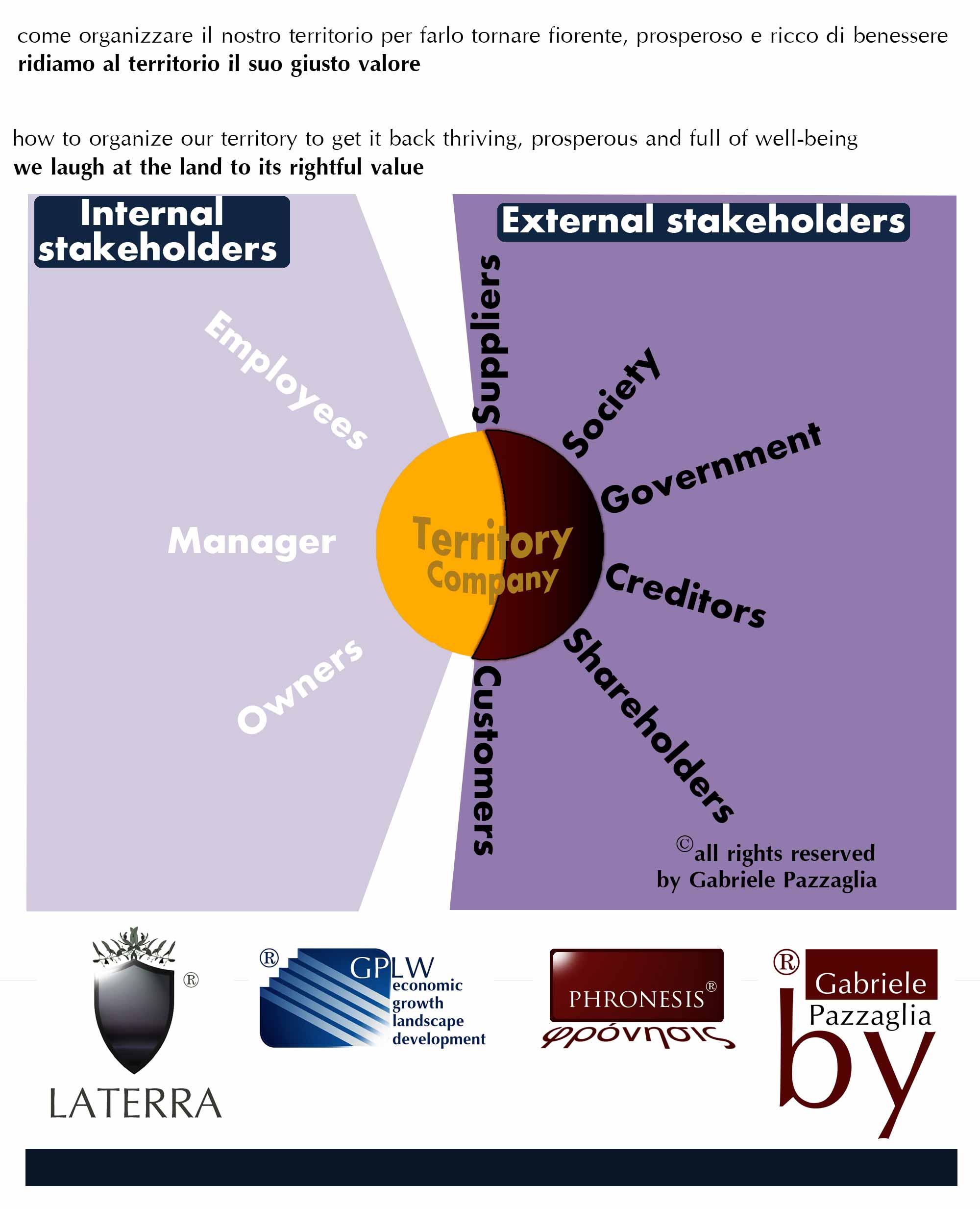 stakeholders_company_territory_01